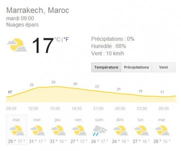meteo-marrakech